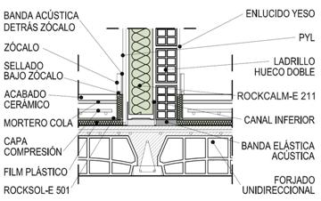 solar panel drawing with Aislar Una Habitacion Del Ruido Exterior on 3d English Language Crossword On White 9085299 additionally File Boxed Valley Gutter further Aislar Una Habitacion Del Ruido Exterior together with Building envelopes likewise Peanuts At 60 That Makes Snoopy 253 Years Old.